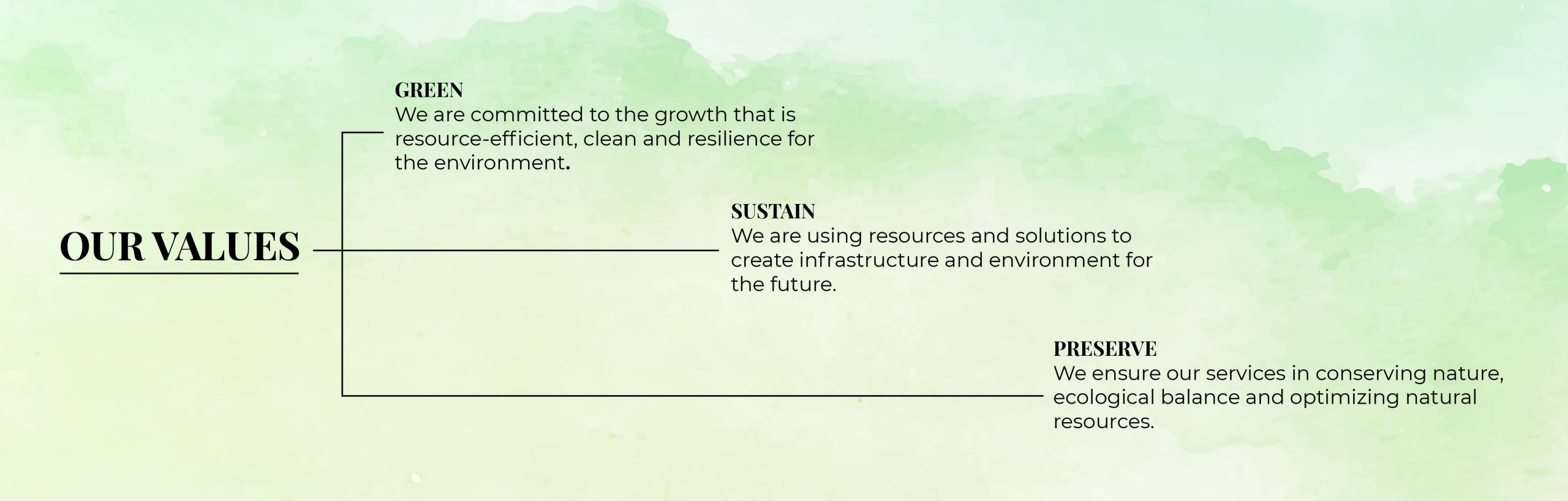 Our Values - GREEN, SUSTAIN, PRESERVE